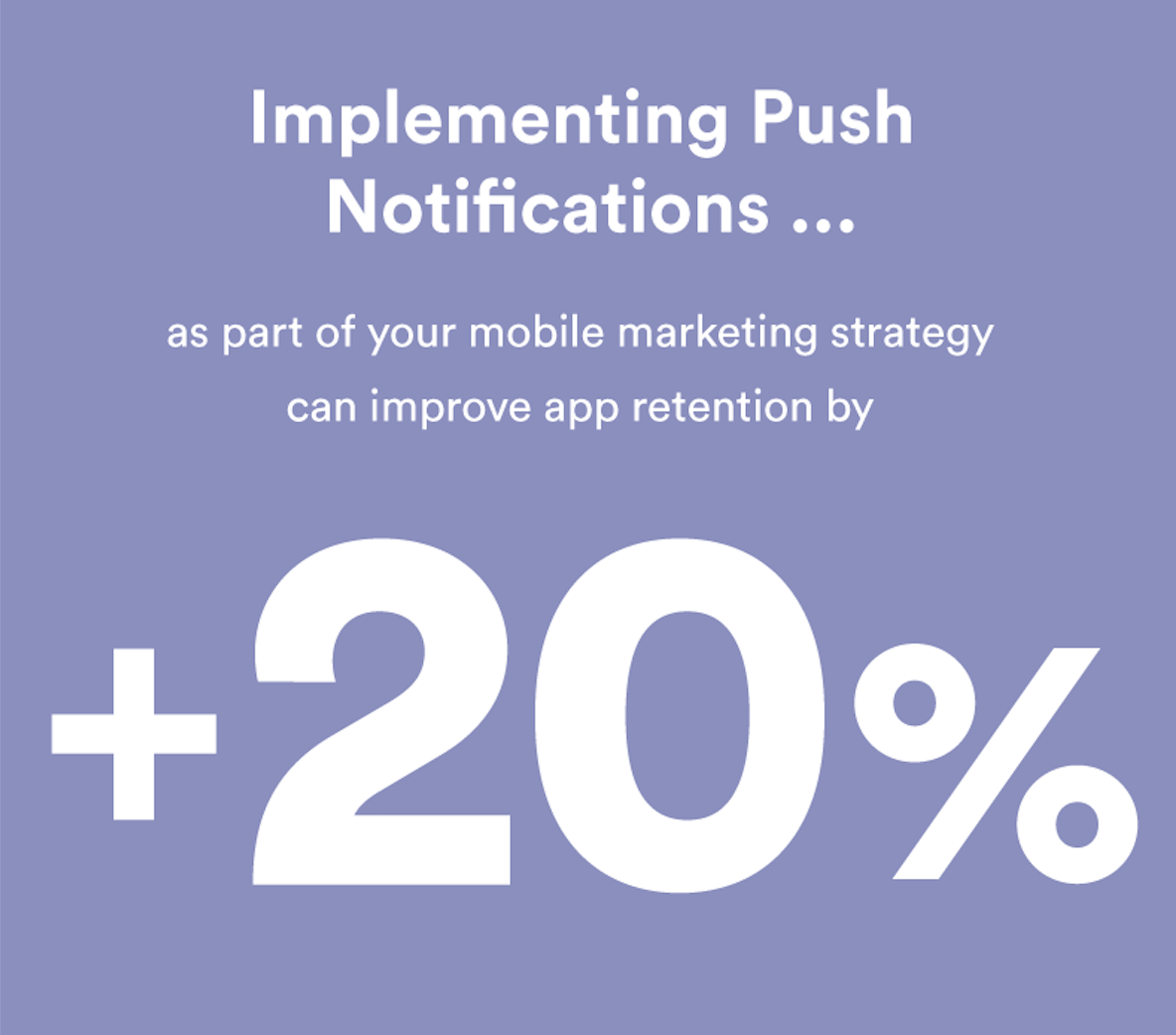 retention by 20% with push.png