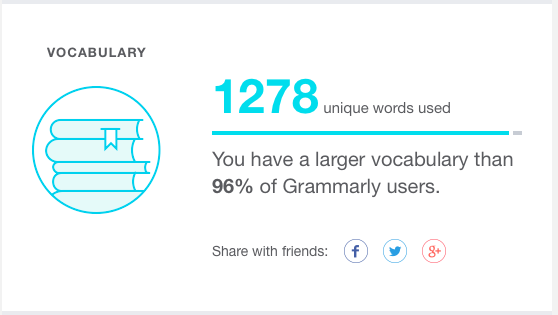 grammarly personalization email
