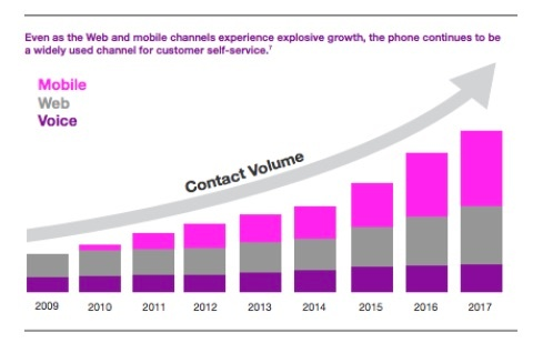 growth-of-mobile.jpeg