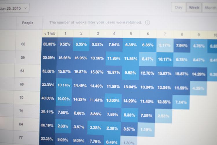 mixpanel-cohort-graph-retention.jpg