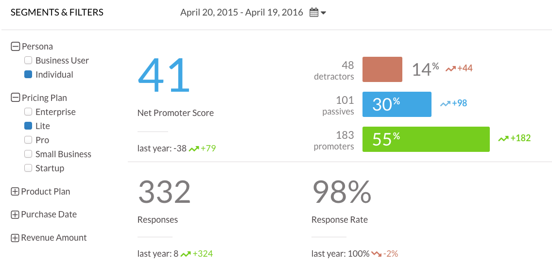 nps for user feedback