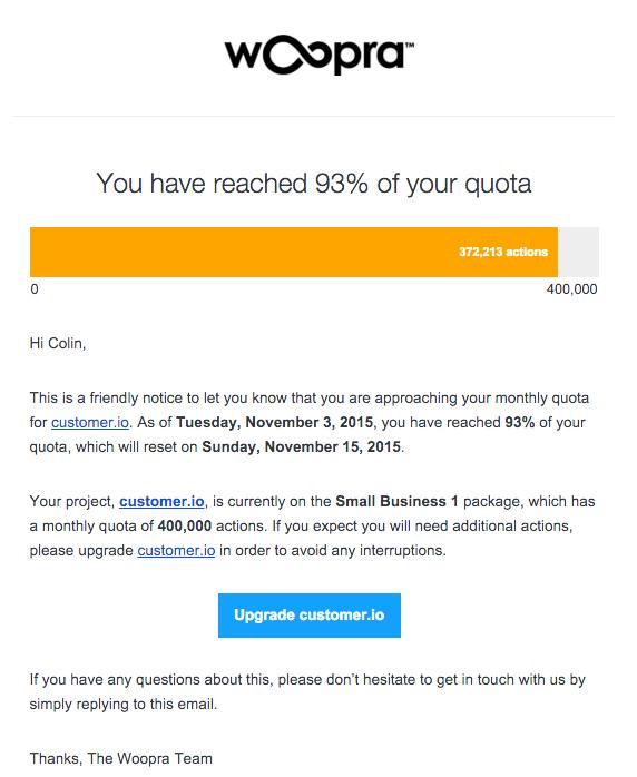 Woopra behavioral email