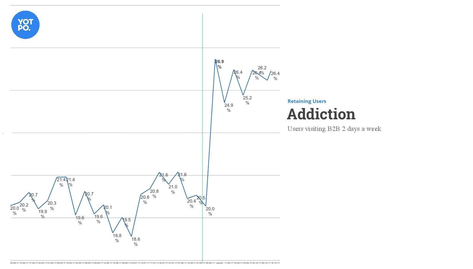 addiction edited