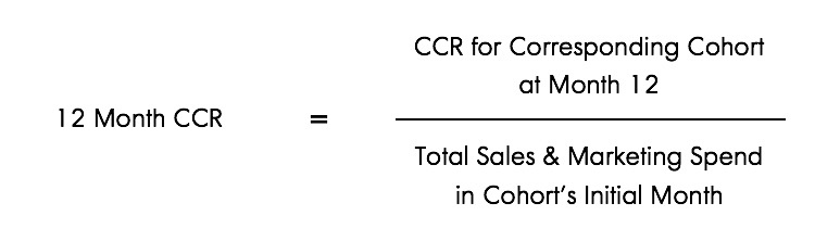 customer retention crr