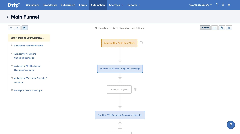 drip customized workflow
