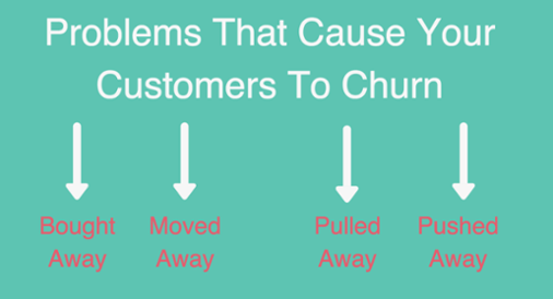 problems that cause churn